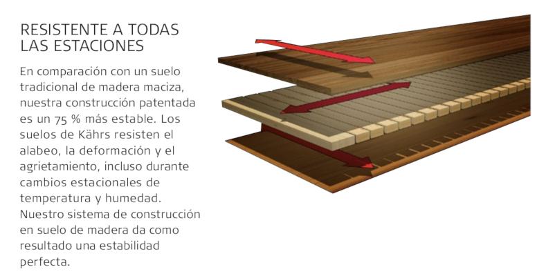 Los suelos de Kährs resisten el alabeo, la deformación y el agrietamiento
